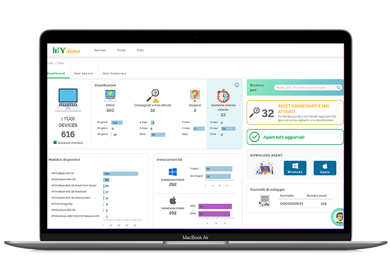 IT Asset Management Apple con un'unica dashboard MyElmec